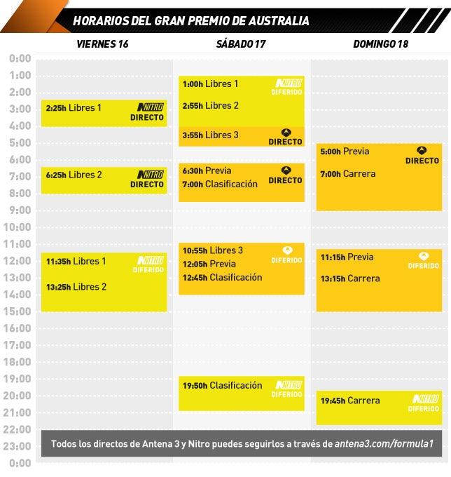 Calendario GP Australia