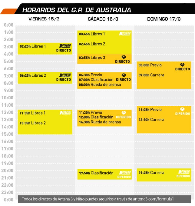 Fernando Alonso, F1  Horarios_gp_2013_australia