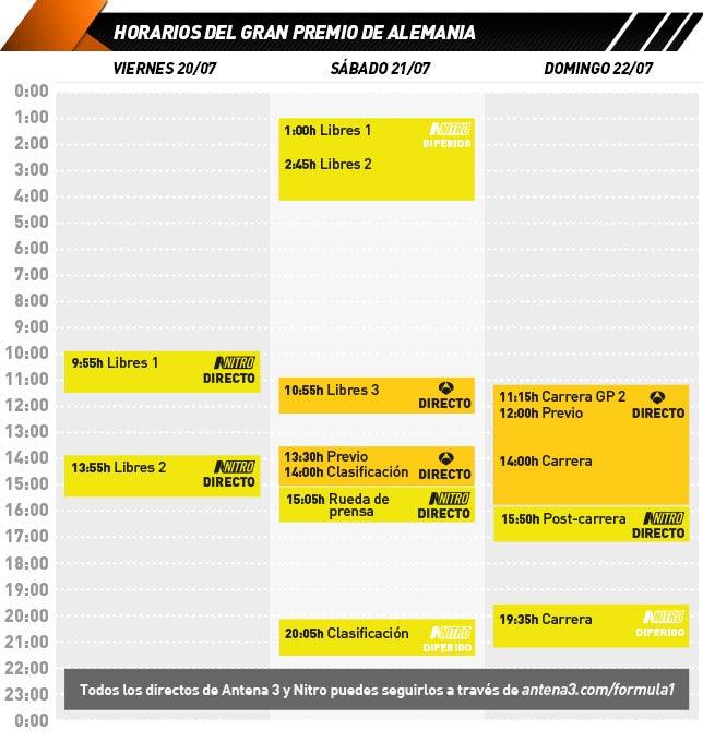 ROUND 10- 2012 GROSSER PREIS SANTANDER VON DEUTSCHLAND Horarios_gp_alemania