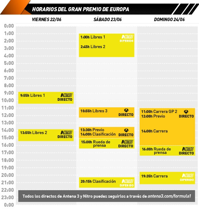 ROUND 08 - GRAND PRIX OF EUROPE Horarios_gp_europa