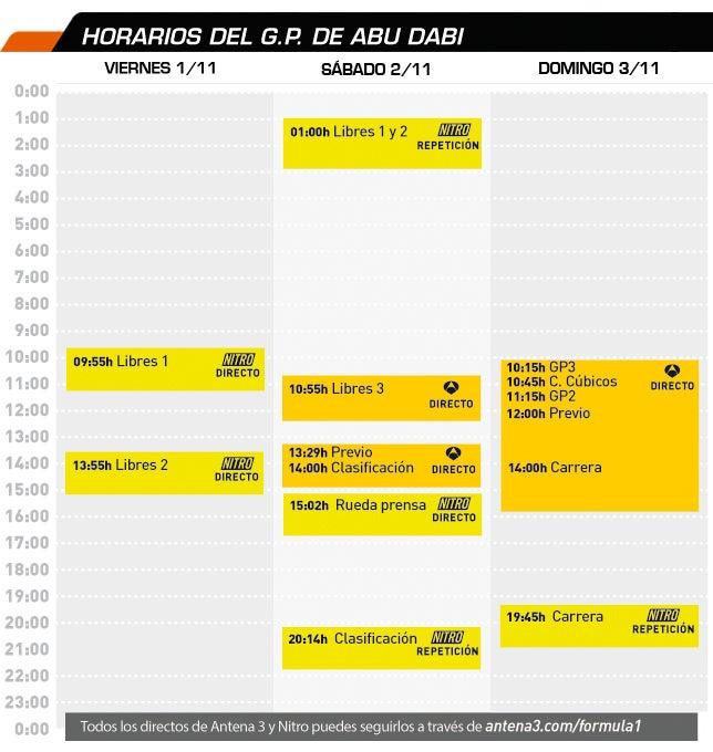 GP de Abu Dhabi 2013 Horariosabudabi2