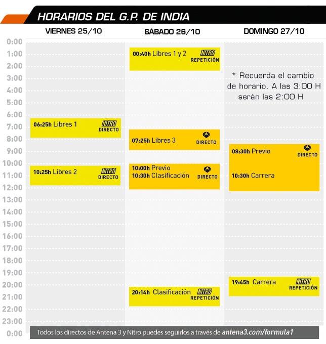 GP de India 2013 Horariosindia2
