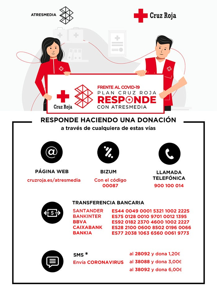 Cruz Roja y Atresmedia frente al COVID-19