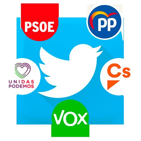 Los partidos políticos en Twitter