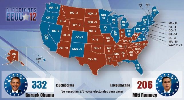 Cuadro elecciones EEUU