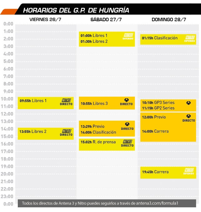 horarios_gp_HUNGRIA2013.jpg
