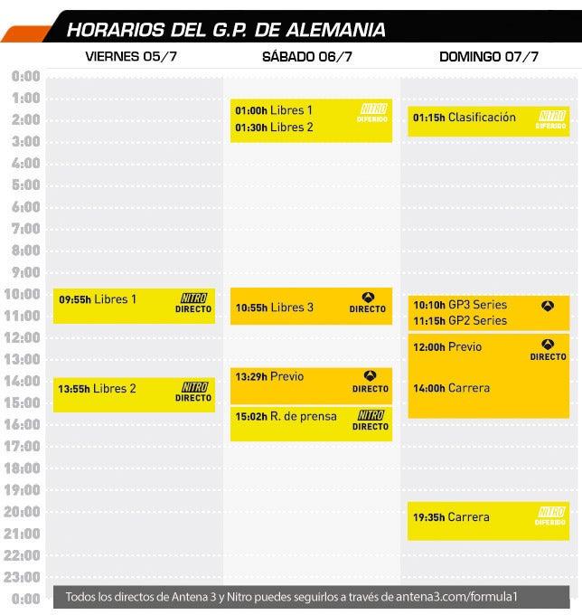 GP de Alemania 2013 Horarios_gp_alemania6_2013