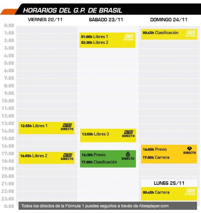 GP de Brasil 2013 Horarios_brasil_2013