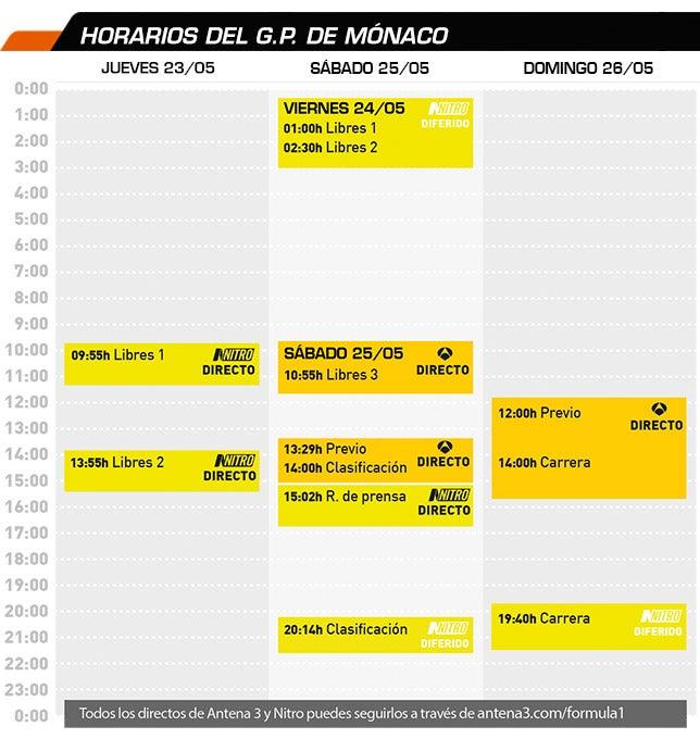 GP de Mónaco 2013 Horarios_gp_MONACO13