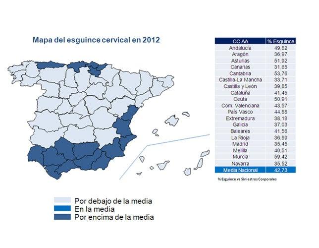 Mapa esguince cervical