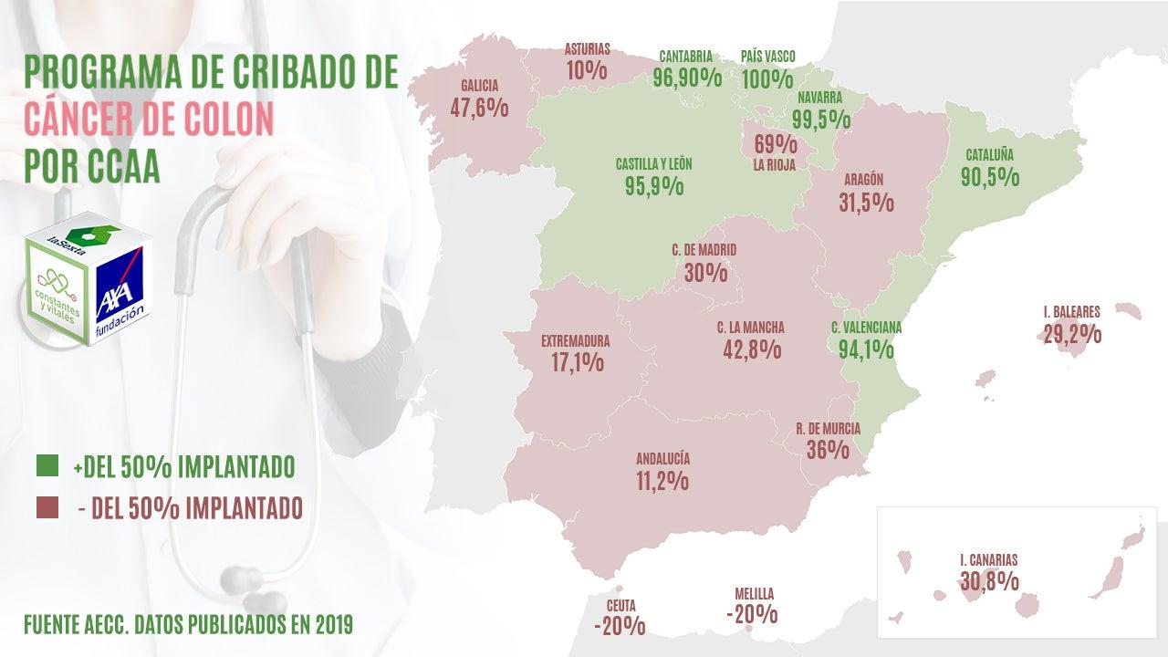 Mapa de CCAA con porcentajes