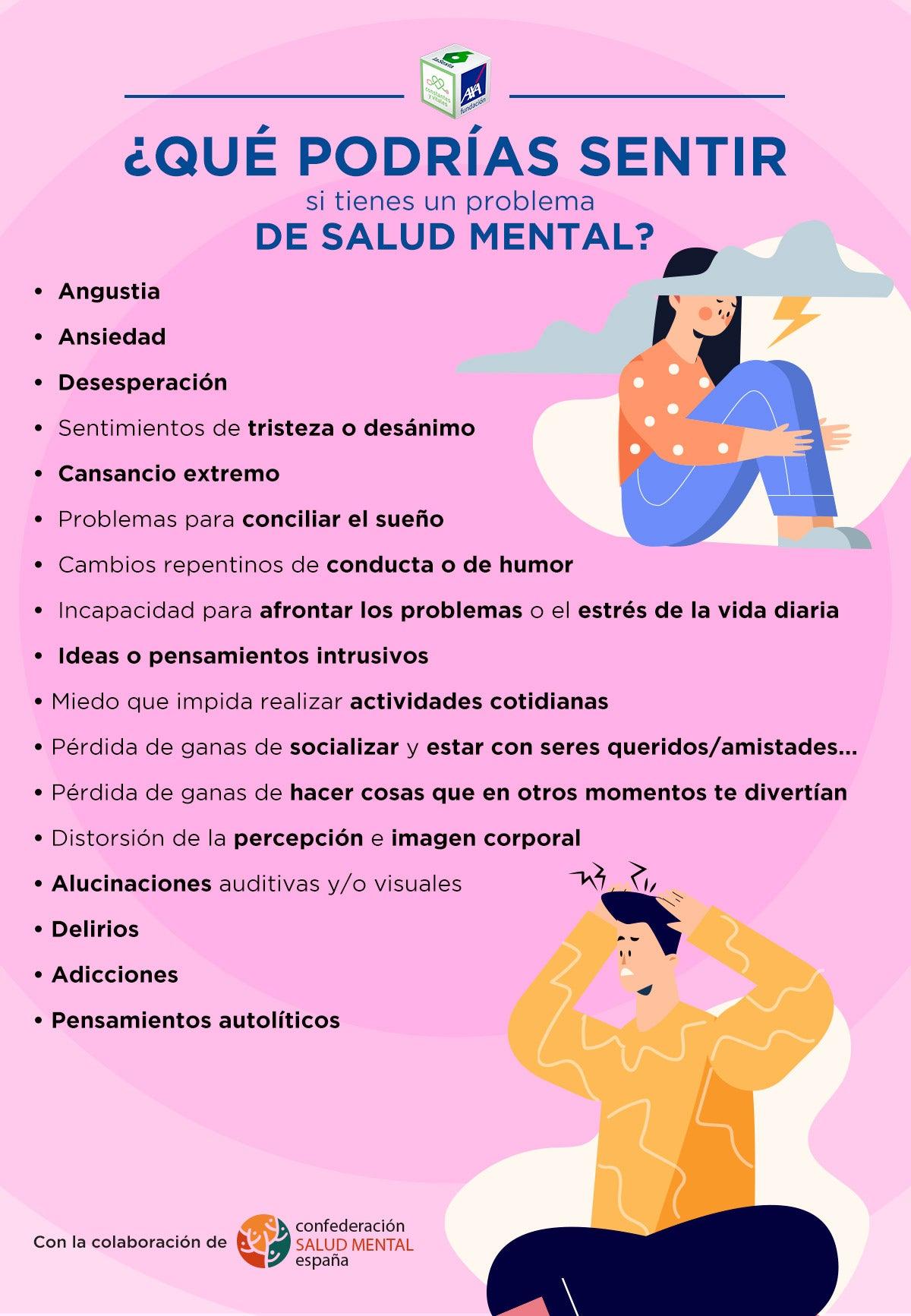 Infografía Salud mental síntomas