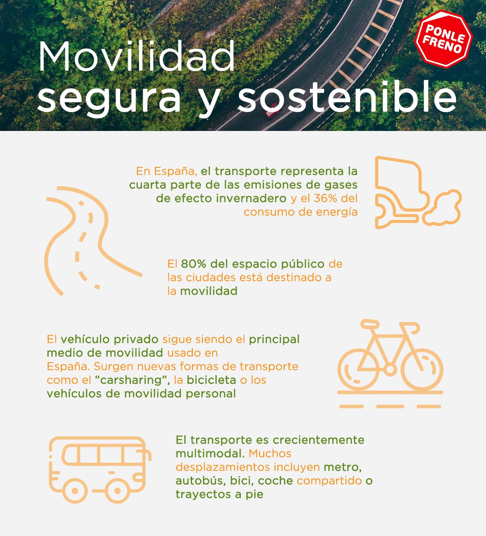 Infografía Ponle Freno Movilidad segura y sostenible